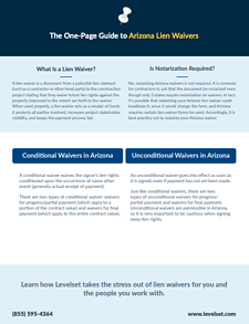 Arizona Lien Waivers One-Page Guide